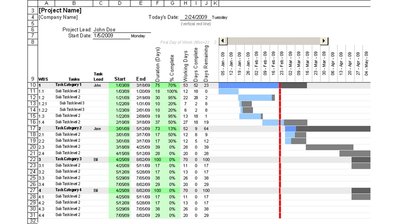 how to make gantt chart in ms project