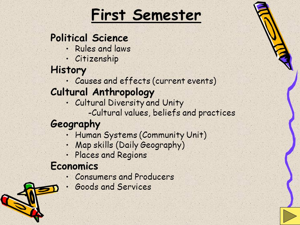 First Semester Political Science History Cultural Anthropology