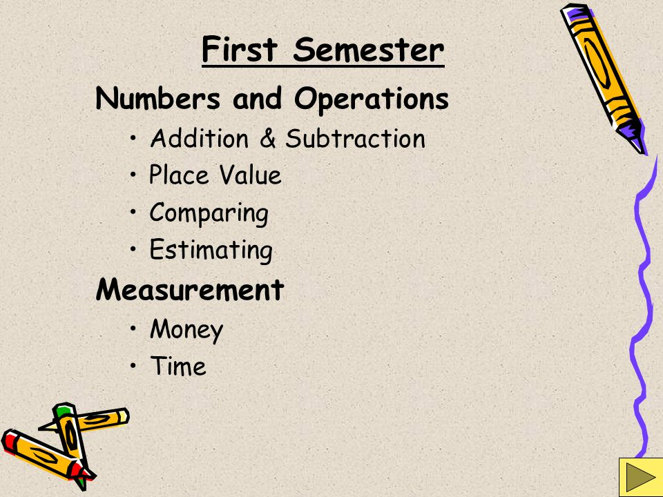 First Semester Numbers and Operations Measurement