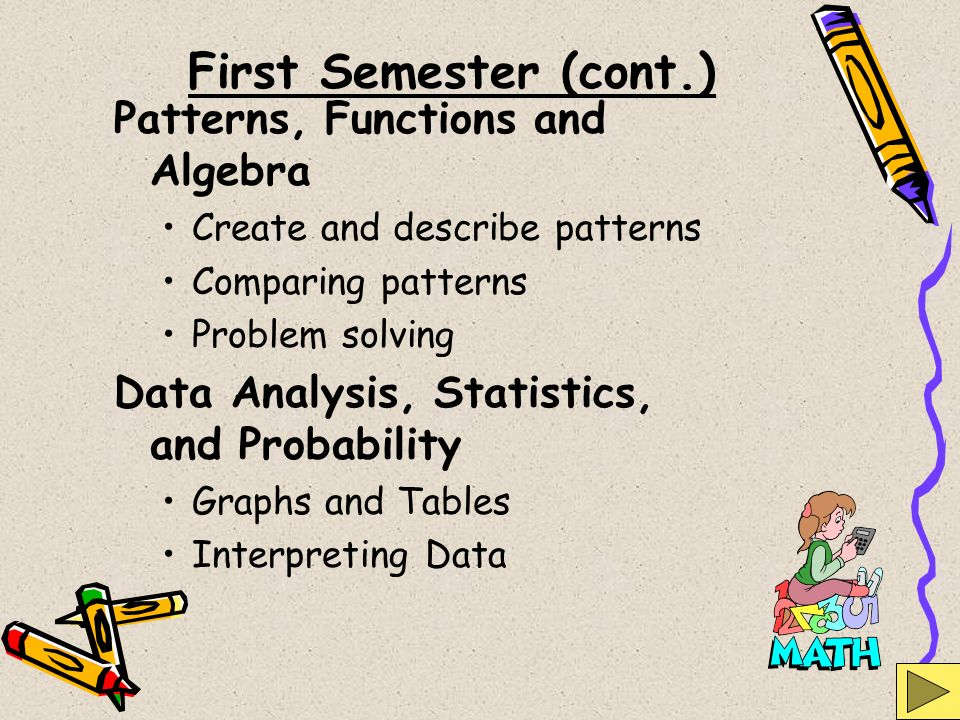 First Semester (cont.) Patterns, Functions and Algebra