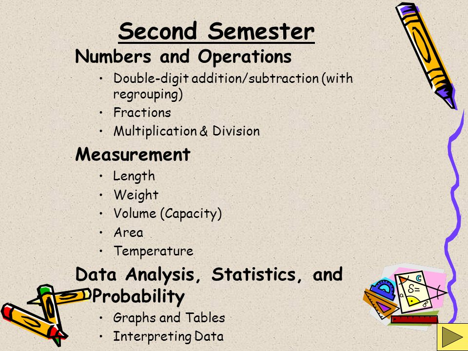 Second Semester Numbers and Operations Measurement