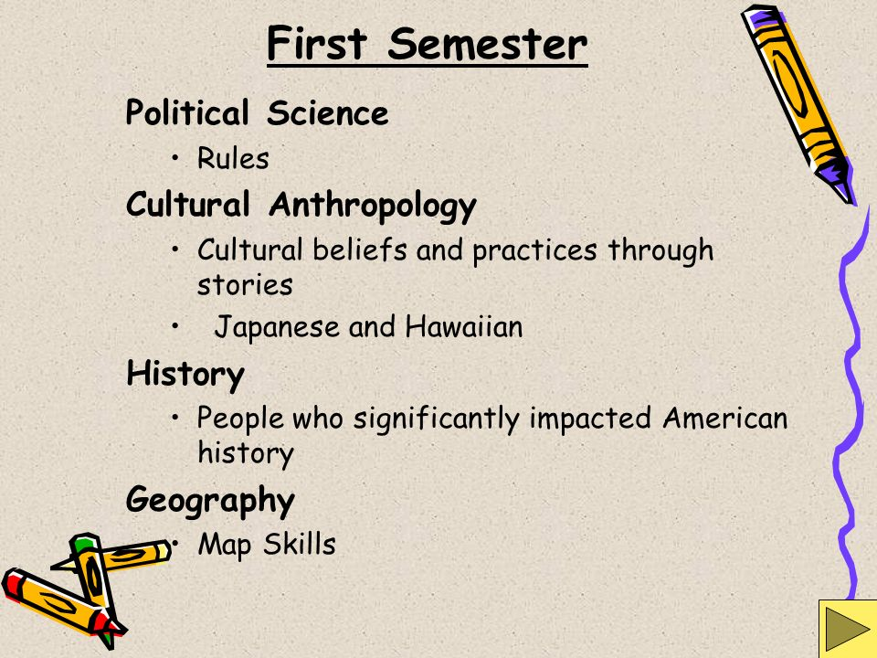 First Semester Political Science Cultural Anthropology History