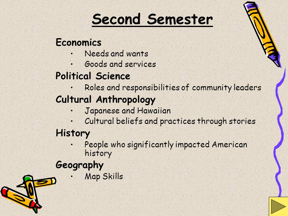 Second Semester Economics Political Science Cultural Anthropology