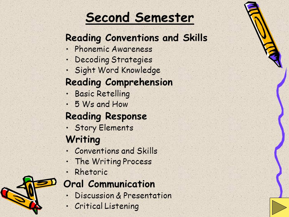 Second Semester Reading Conventions and Skills Reading Comprehension