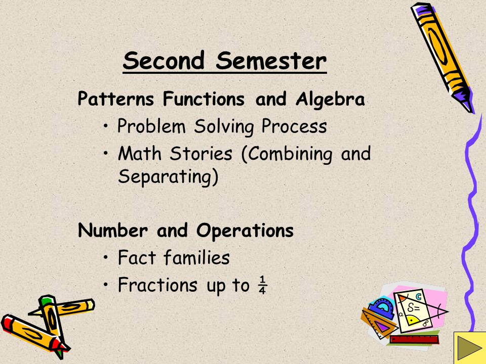 Second Semester Patterns Functions and Algebra Problem Solving Process