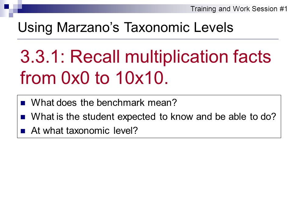 3.3.1: Recall multiplication facts from 0x0 to 10x10.