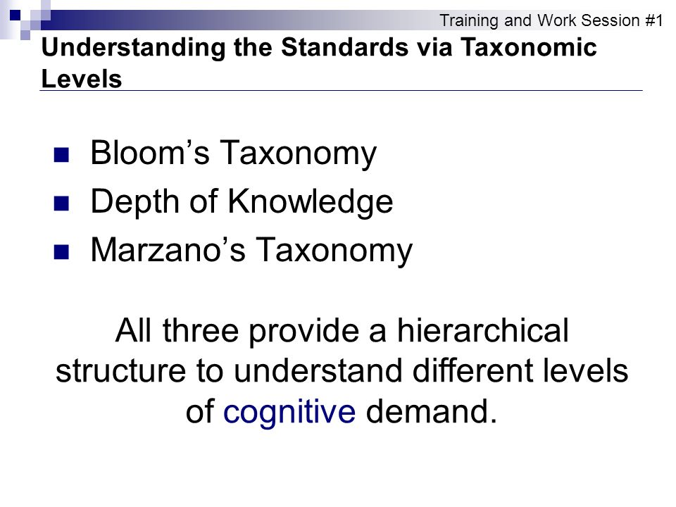 Bloom's Taxonomy Depth of Knowledge Marzano's Taxonomy