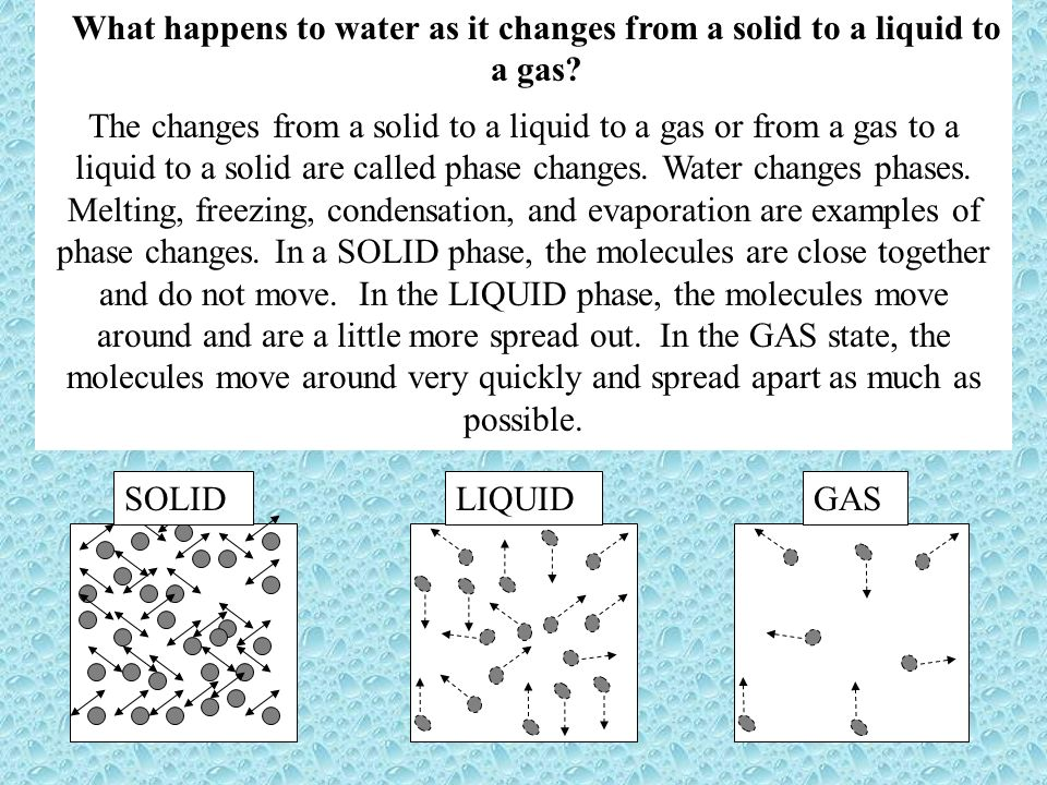 What happens to water as it changes from a solid to a liquid to a gas