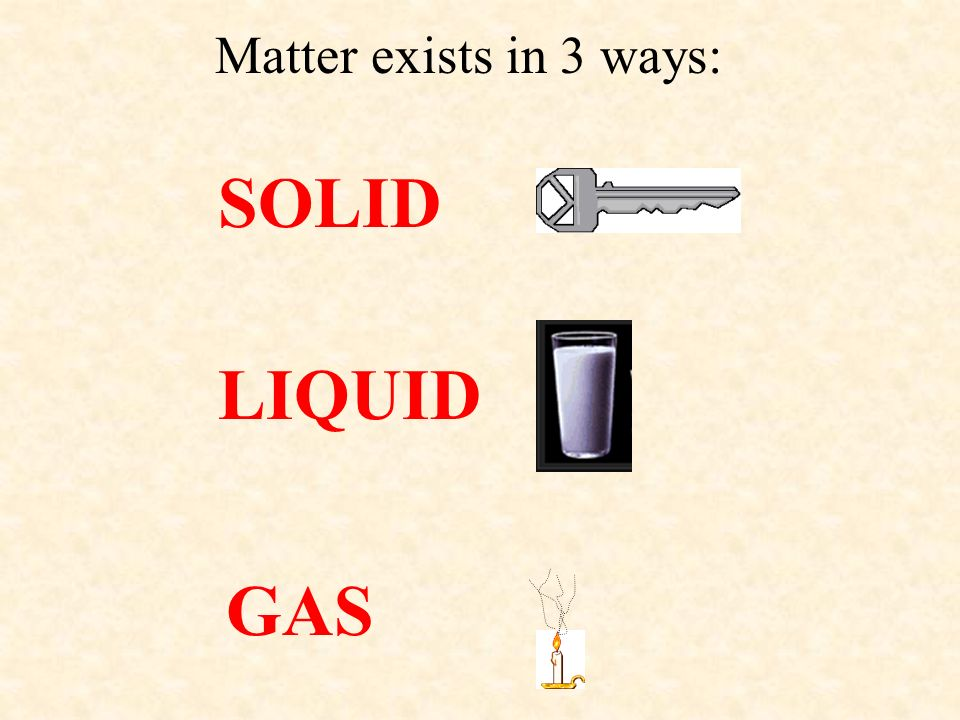 Matter exists in 3 ways: SOLID LIQUID GAS