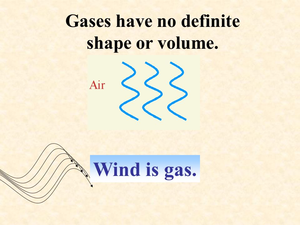 Gases have no definite shape or volume.