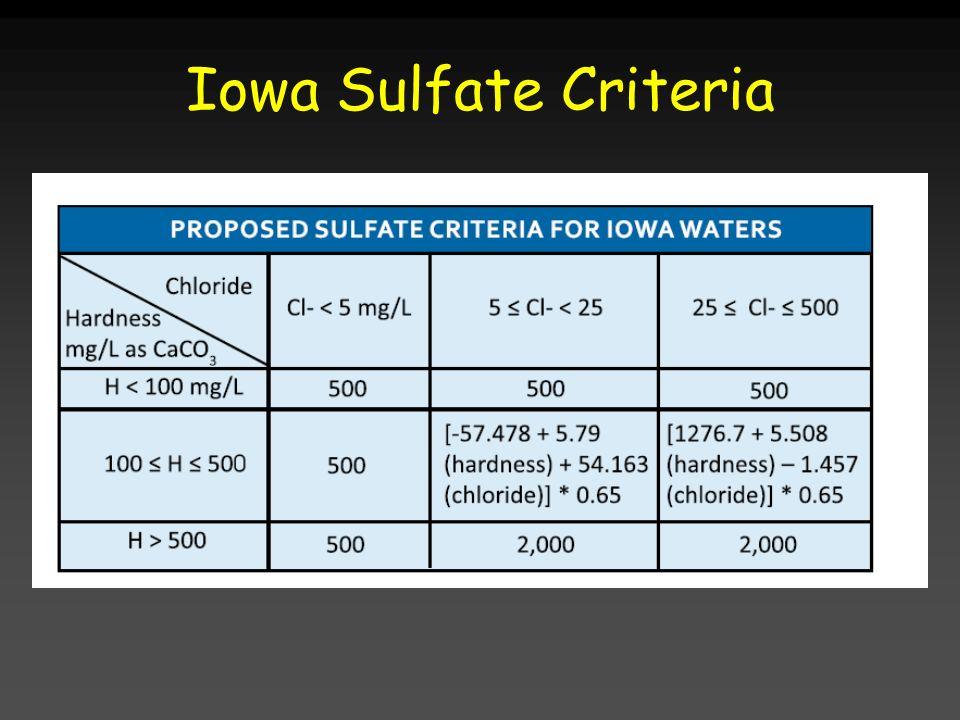 Iowa Sulfate Criteria