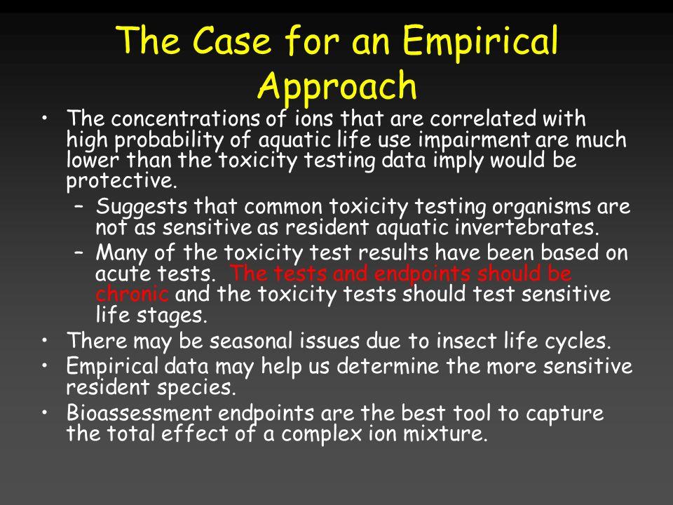 The Case for an Empirical Approach