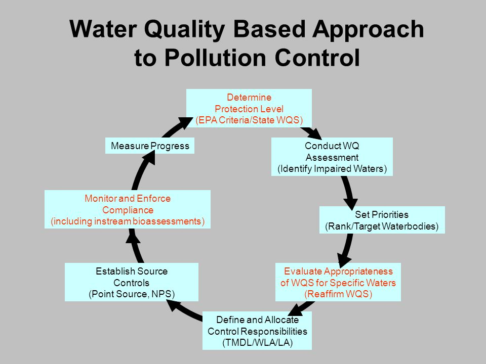 Water Quality Based Approach to Pollution Control