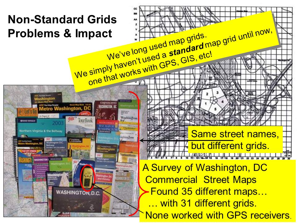 Non-Standard Grids Problems & Impact We've long used map grids.