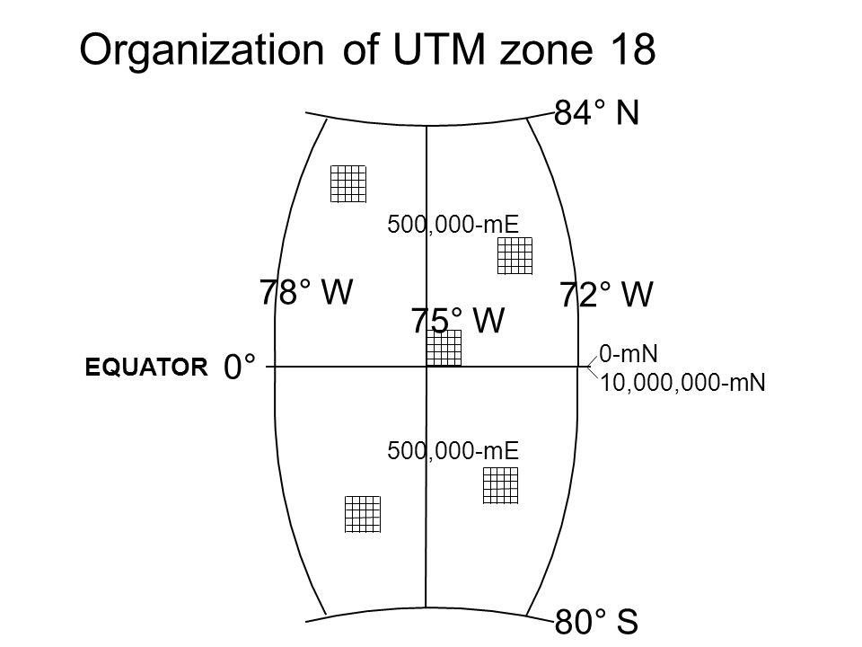 Organization of UTM zone 18