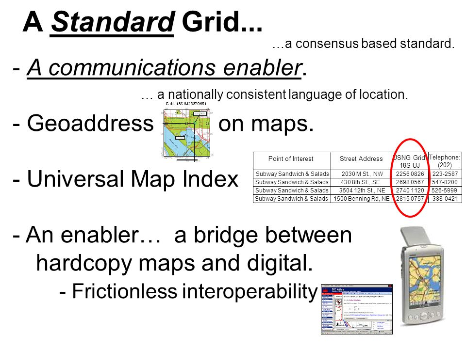 A Standard Grid... - A communications enabler. - Geoaddress on maps.