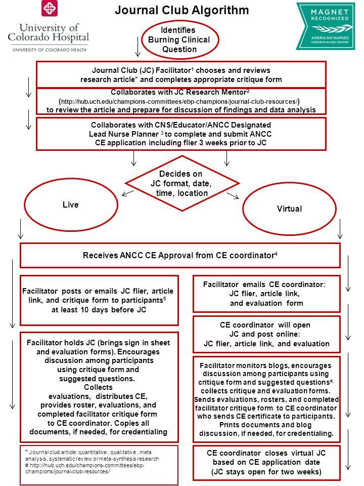 Nursing Research Article Critique Example Term Paper Academic