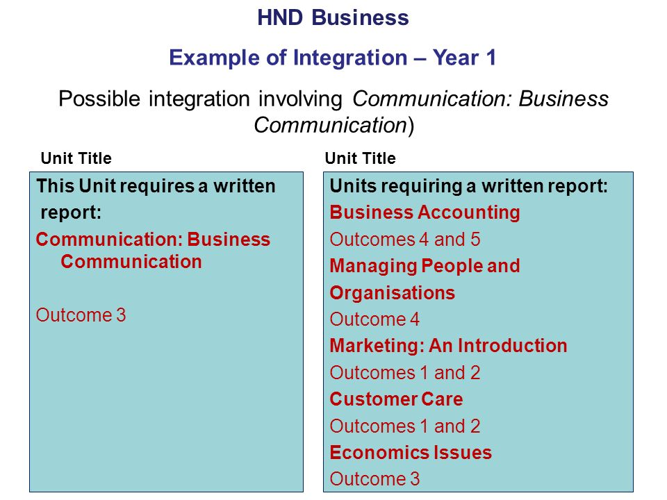 intercultural communication in business essay