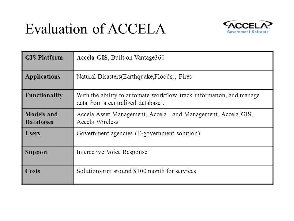 Evaluation of ACCELA GIS Platform Accela GIS, Built on Vantage360