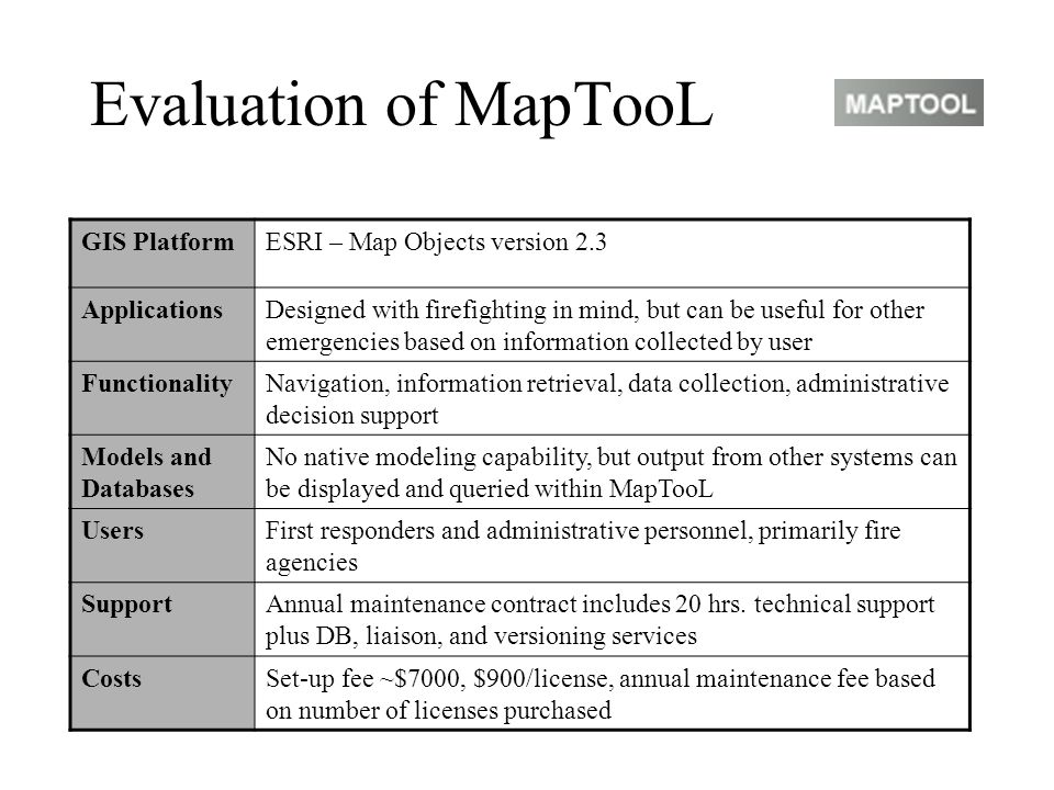 Evaluation of MapTooL GIS Platform ESRI – Map Objects version 2.3