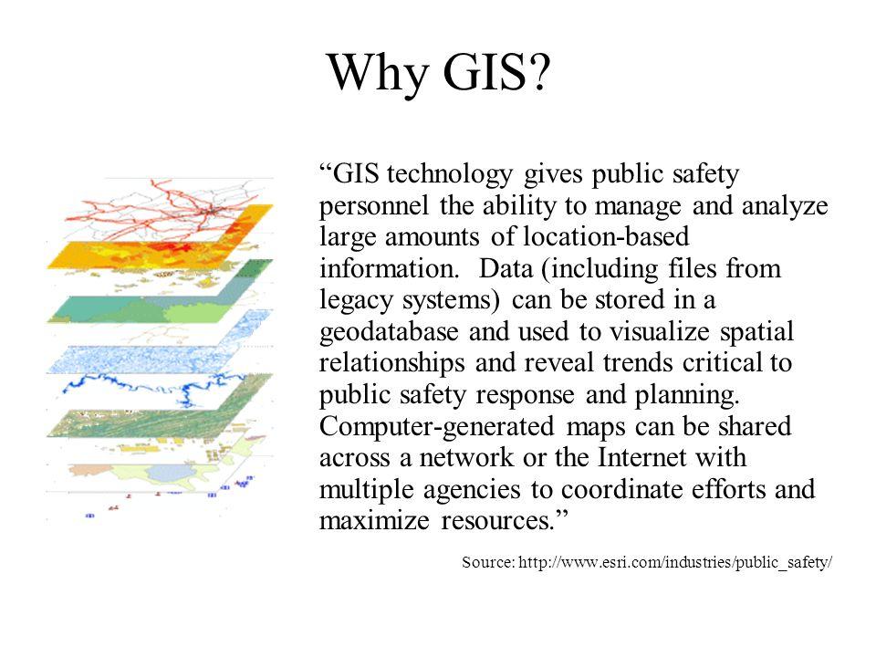 Why GIS