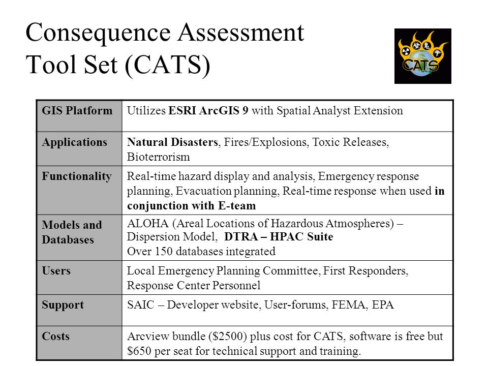 Consequence Assessment Tool Set (CATS)
