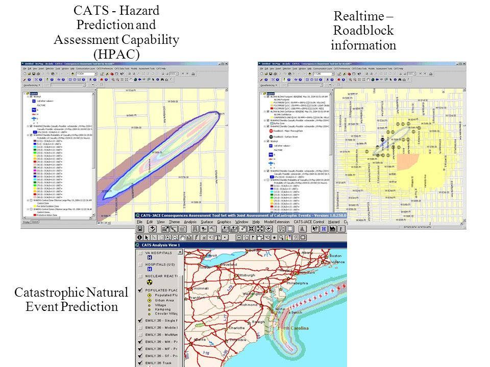 CATS - Hazard Prediction and Assessment Capability (HPAC)