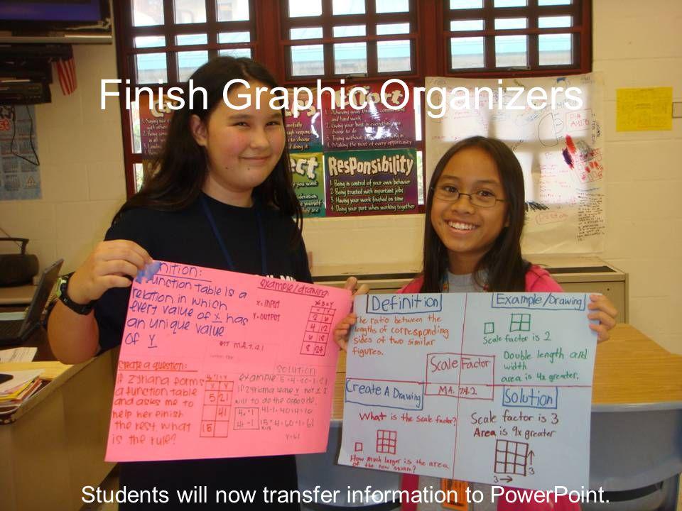 Finish Graphic Organizers