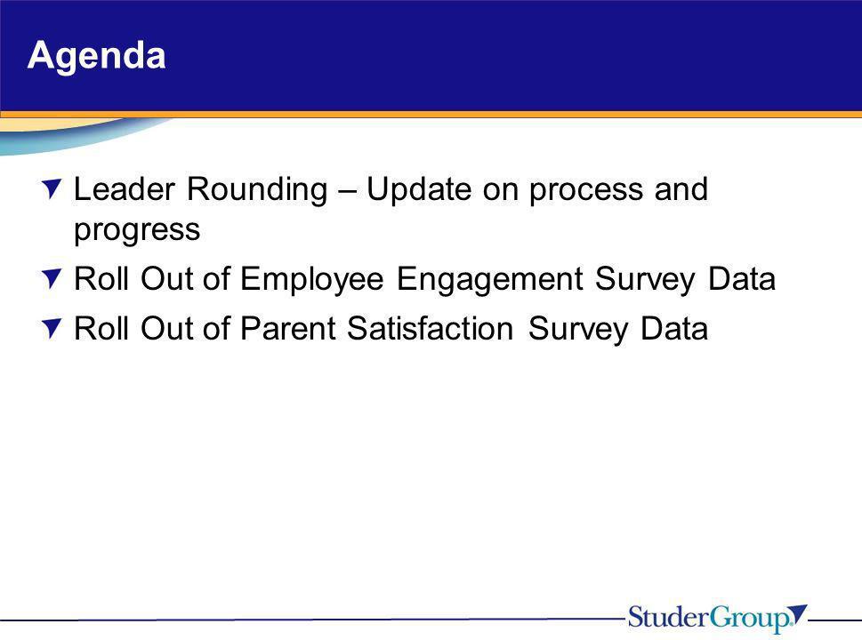 Agenda Leader Rounding – Update on process and progress