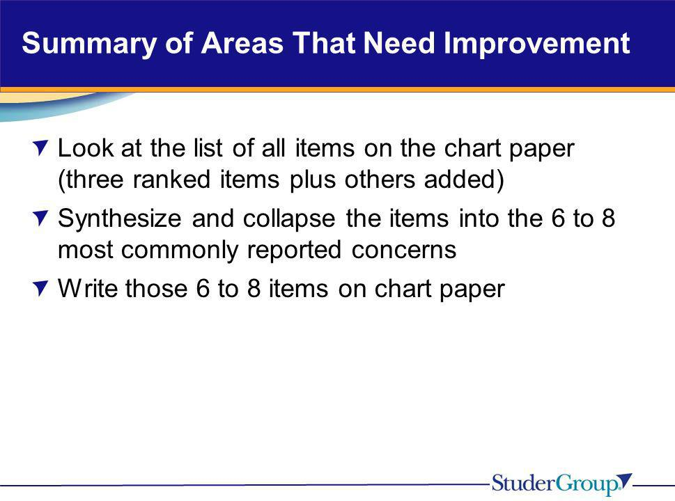Summary of Areas That Need Improvement