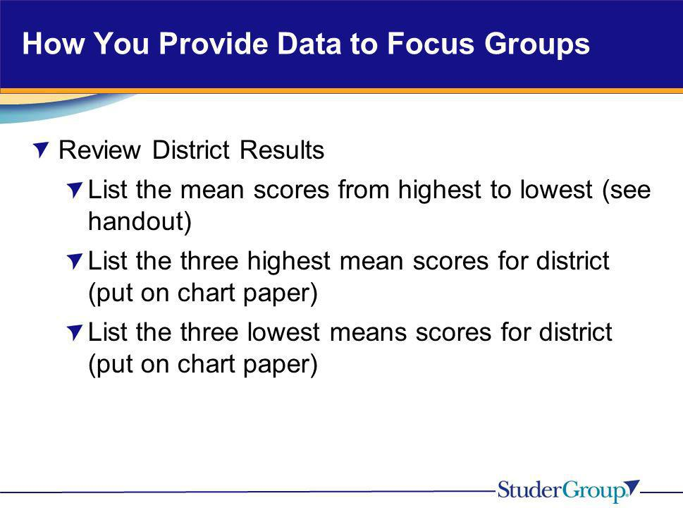 How You Provide Data to Focus Groups