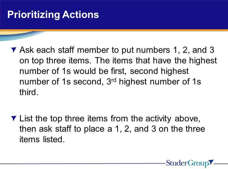 Prioritizing Actions