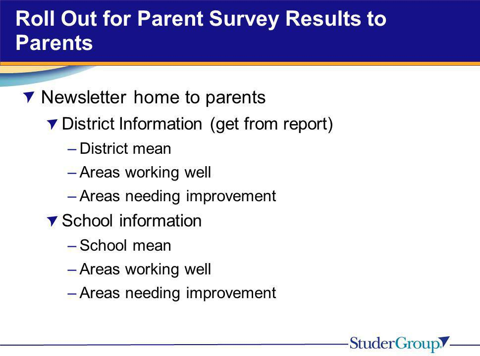 Roll Out for Parent Survey Results to Parents