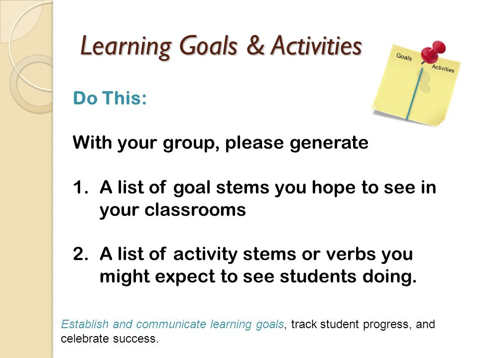 Learning Goals & Activities