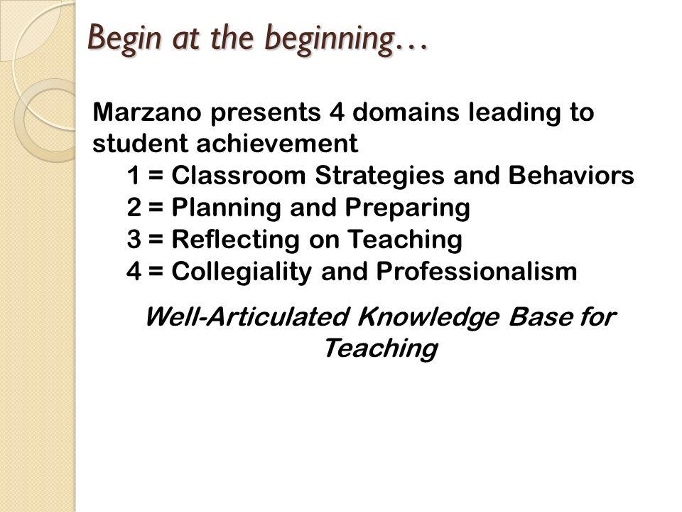 Begin at the beginning…