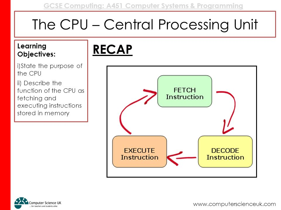 Central Processing Unit - ppt download