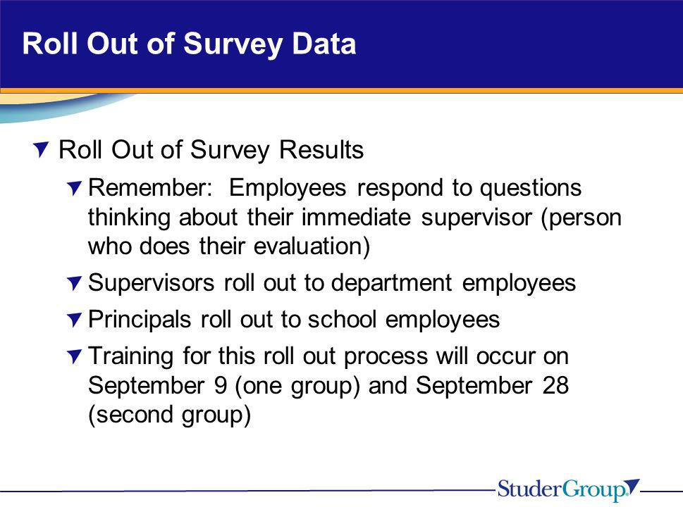 Roll Out of Survey Data Roll Out of Survey Results