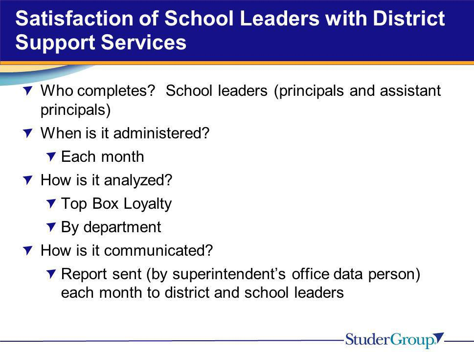 Satisfaction of School Leaders with District Support Services