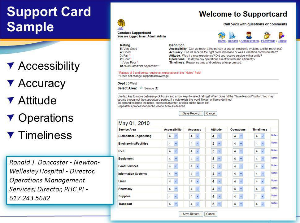 Support Card Sample Accessibility Accuracy Attitude Operations