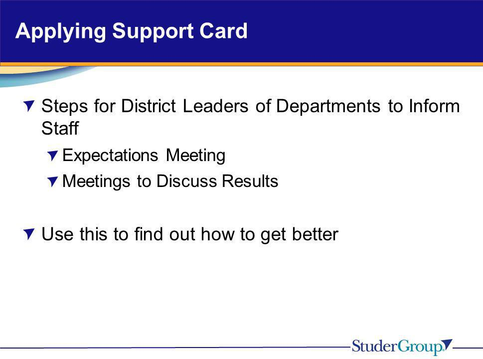 Applying Support Card Steps for District Leaders of Departments to Inform Staff. Expectations Meeting.