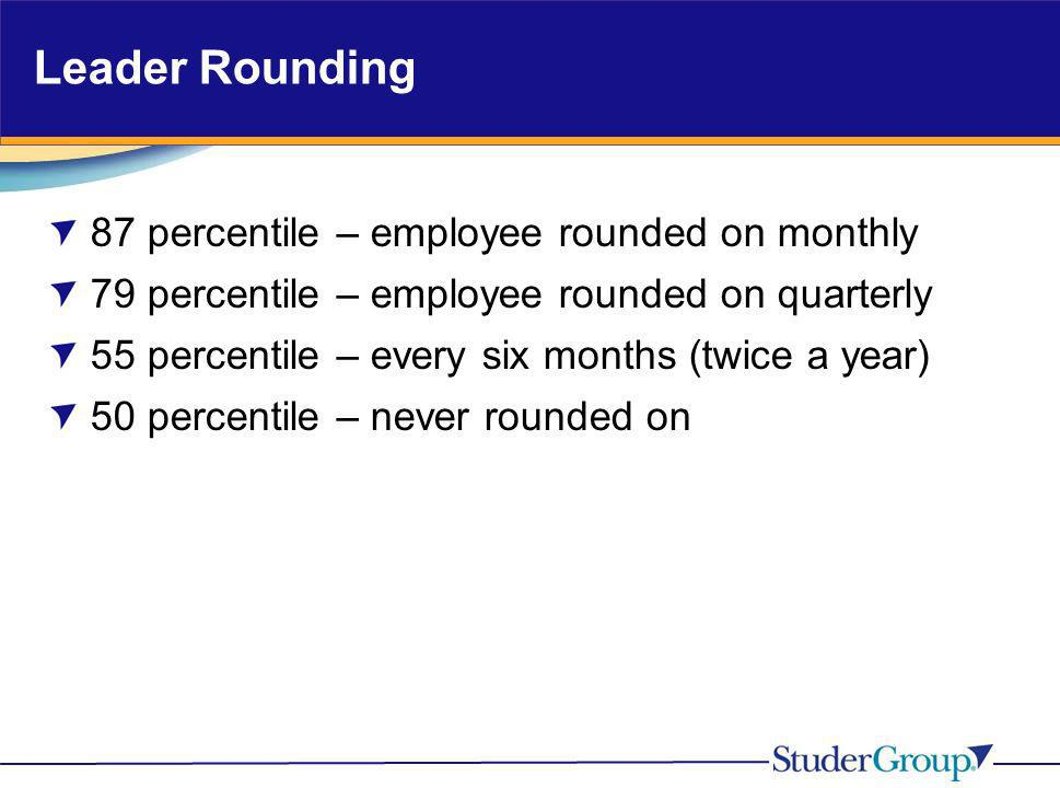 Leader Rounding 87 percentile – employee rounded on monthly