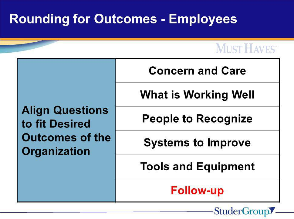 Rounding for Outcomes - Employees