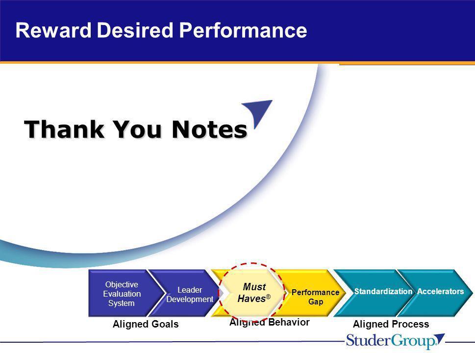 Reward Desired Performance