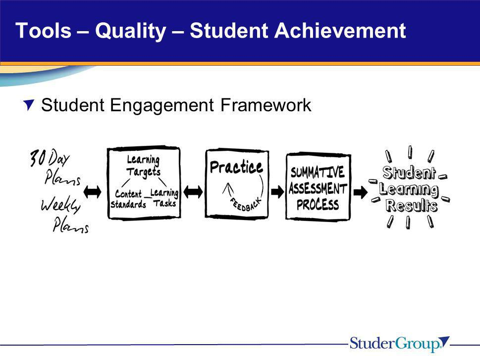 Tools – Quality – Student Achievement