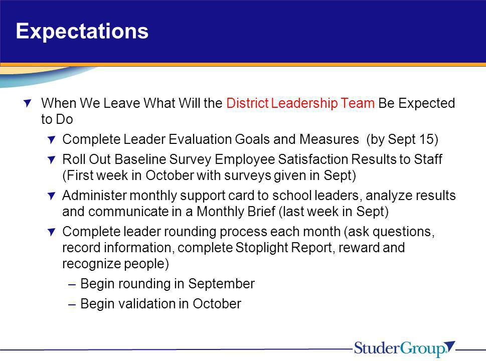 Expectations When We Leave What Will the District Leadership Team Be Expected to Do. Complete Leader Evaluation Goals and Measures (by Sept 15)