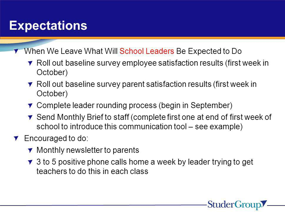 Expectations When We Leave What Will School Leaders Be Expected to Do