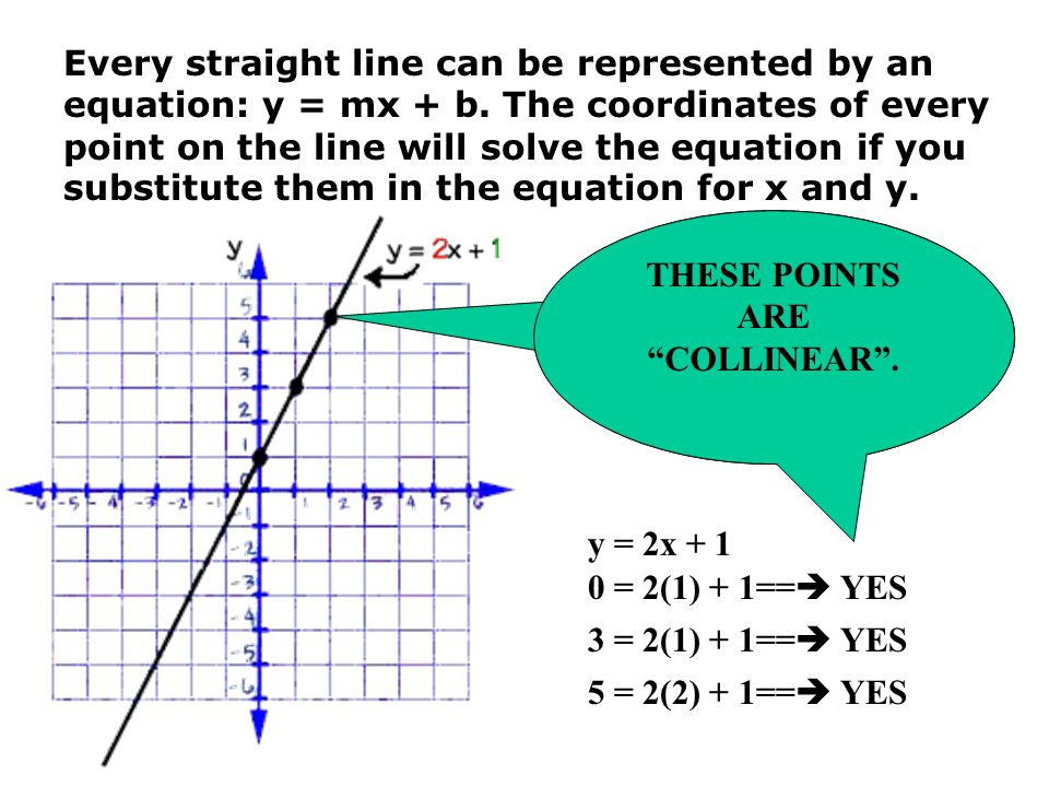 EVERY POINT THAT FITS ON A LINE IS CALLED COLLINEAR .