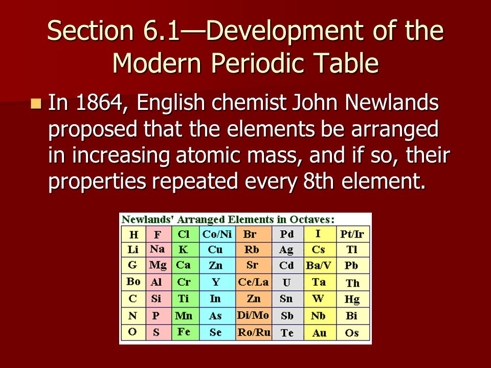periodic table modern periodic table hd pics the periodic table periodic law ppt - Periodic Table With Atomic Mass In Hd
