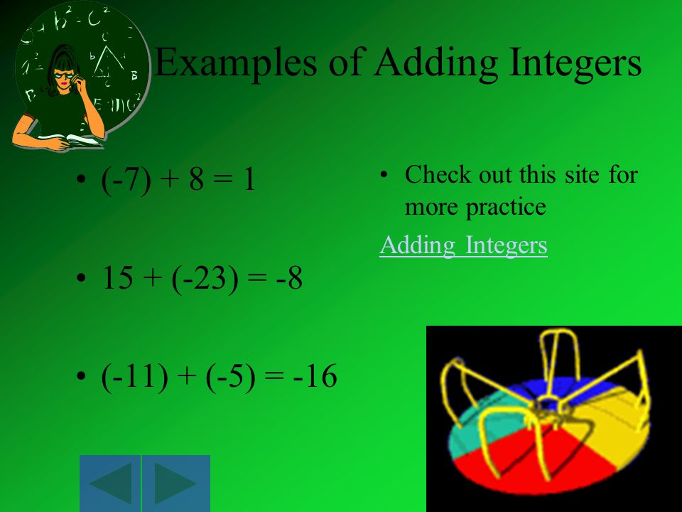 Examples of Adding Integers