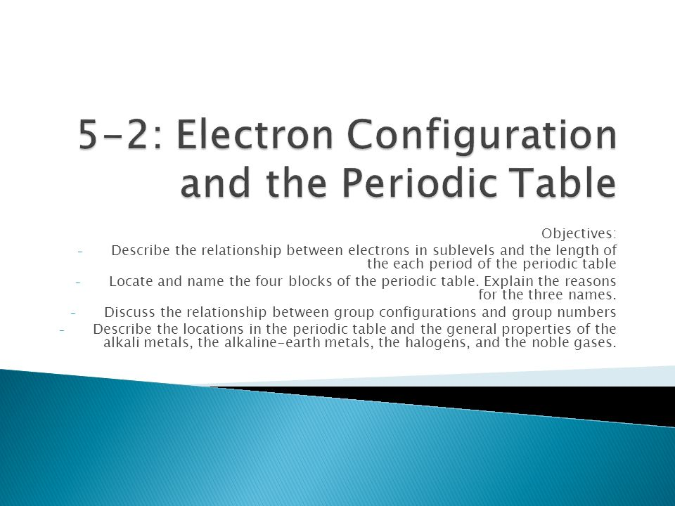 5 2 electron configuration and the periodic table ppt download 5 2 electron configuration and the periodic table urtaz Gallery